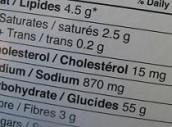 Etiketten gezondheidsapps: wie controleert wat?